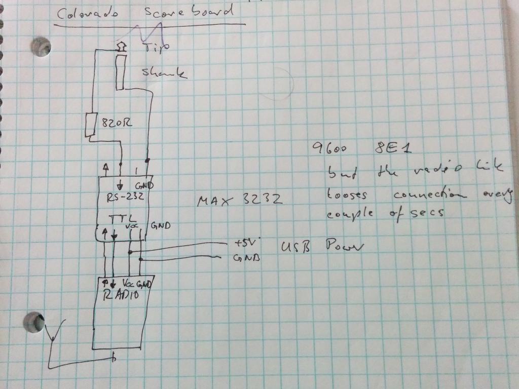 Colorado Timing Console  U2013 Scoreboard Protocol